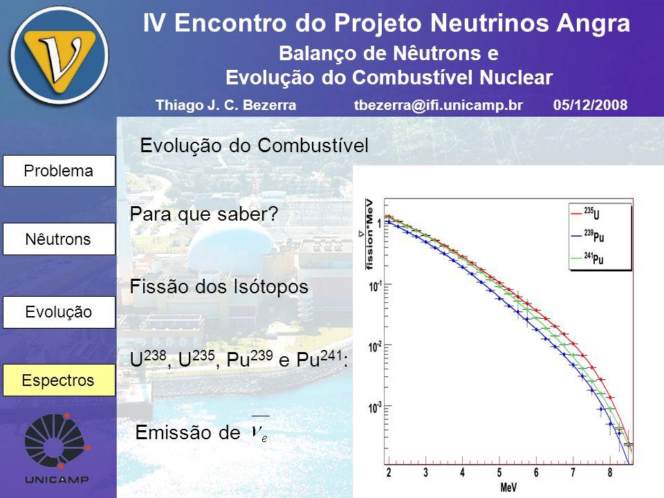 Problema Nêutrons Evolução Espectros IV Encontro do Projeto Neutrinos Angra Evolução do Combustível Para que saber? Fissão dos Isótopos U 238, U 235,