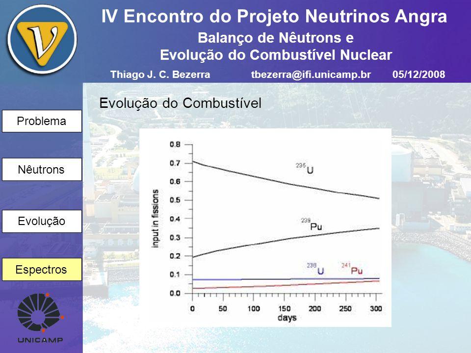Problema Nêutrons Evolução Espectros IV Encontro do Projeto Neutrinos Angra Evolução do Combustível Espectros Thiago J. C. Bezerratbezerra@ifi.unicamp