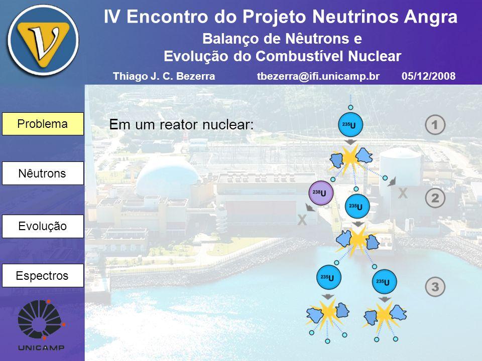 Problema Nêutrons Evolução Espectros IV Encontro do Projeto Neutrinos Angra Balanço de Nêutrons e Evolução do Combustível Nuclear Thiago J. C. Bezerra