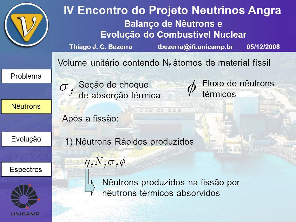 Problema Nêutrons Evolução Espectros IV Encontro do Projeto Neutrinos Angra Evolução Sódio-Grafite-Urânio 269 dias ε :1,027 P 1 :0,964 p:0,800 P 2 :0,980 31.800kg U 238 308kgU 235 Thiago J.