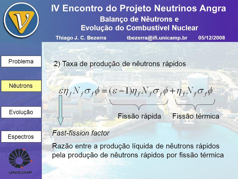 Problema Nêutrons Evolução Espectros IV Encontro do Projeto Neutrinos Angra 3) Vazamento São moderados para energia de ressonância de absorção por material fértil (~keV) Nêutrons Fission-to-Resonance nonleakage probability Depende do tamanho do reator e tipo do moderador Thiago J.