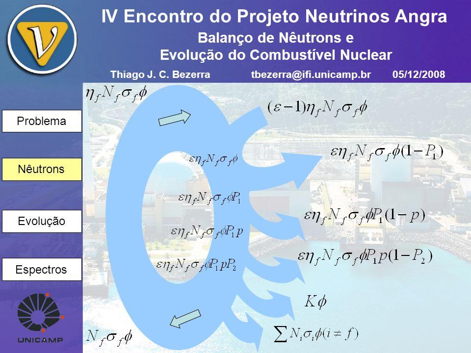 Problema Nêutrons Evolução Espectros IV Encontro do Projeto Neutrinos Angra Evolução Evolução do Combustível Volume unitário de combustível contendo N 0 25 átomos de U 235 e N 0 28 átomos de U 238 expostos há um fluxo de nêutrons térmicos Φ U 235 : U 238 : Mudança em sua concentração não é considerável Thiago J.