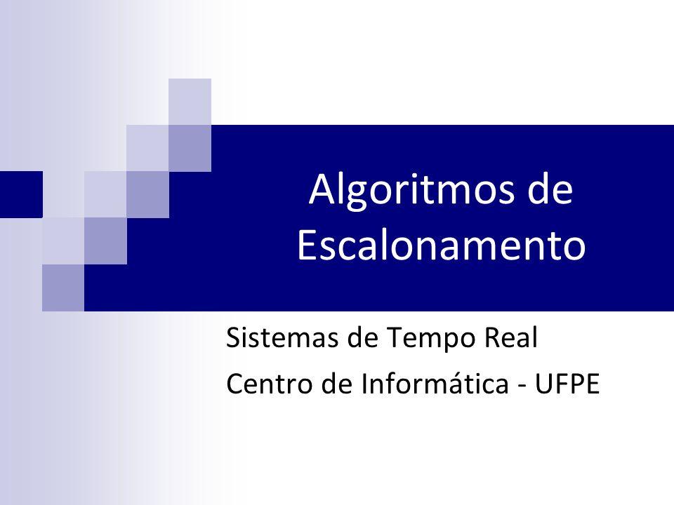 EDF (Earliest Deadline First) A escala é produzida em tempo de execução por um escalonador preemptivo Simplificações do Algoritmo: Tarefas periódicas e independentes Deadline igual ao período (Di=Pi).