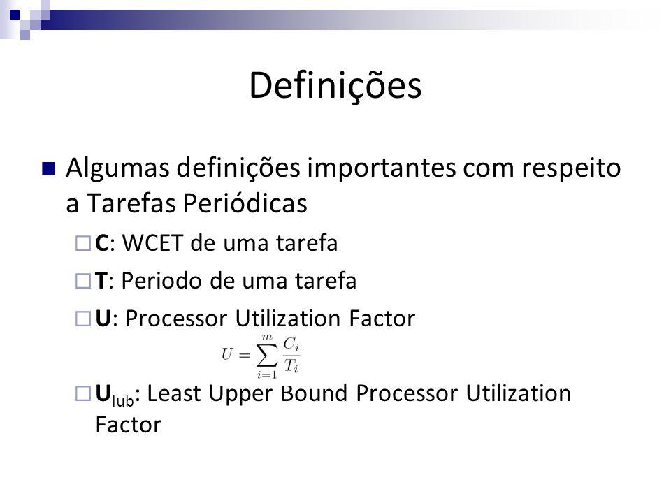 Definições Algumas definições importantes com respeito a Tarefas Periódicas C: WCET de uma tarefa T: Periodo de uma tarefa U: Processor Utilization Fa