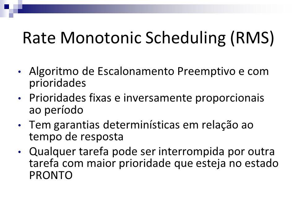 Rate Monotonic Scheduling (RMS) Algoritmo de Escalonamento Preemptivo e com prioridades Prioridades fixas e inversamente proporcionais ao período Tem