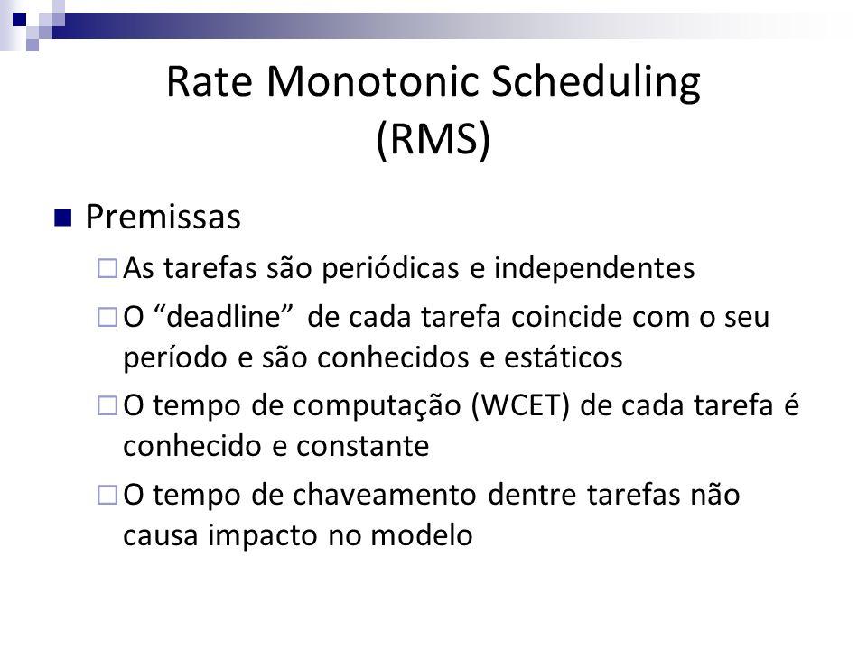 Rate Monotonic Scheduling (RMS) Premissas As tarefas são periódicas e independentes O deadline de cada tarefa coincide com o seu período e são conheci