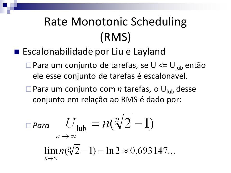 Rate Monotonic Scheduling (RMS) Escalonabilidade por Liu e Layland Para um conjunto de tarefas, se U <= U lub então ele esse conjunto de tarefas é esc