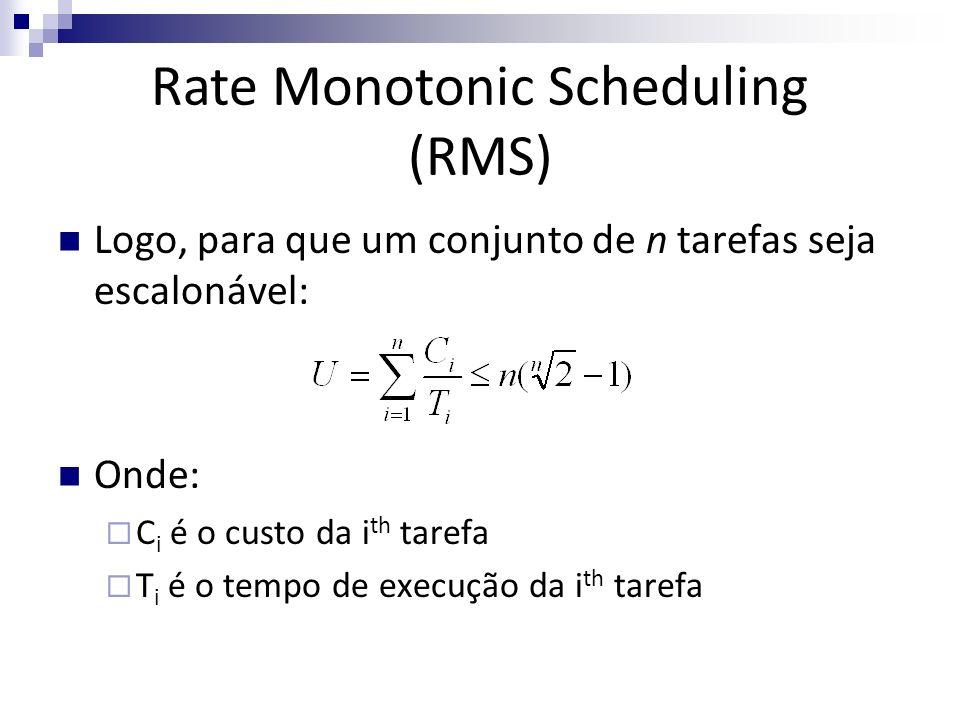 Logo, para que um conjunto de n tarefas seja escalonável: Onde: C i é o custo da i th tarefa T i é o tempo de execução da i th tarefa Rate Monotonic S