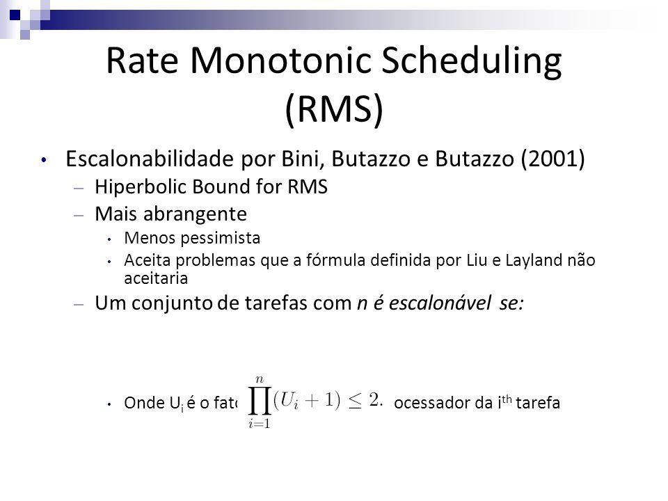 Escalonabilidade por Bini, Butazzo e Butazzo (2001) – Hiperbolic Bound for RMS – Mais abrangente Menos pessimista Aceita problemas que a fórmula defin