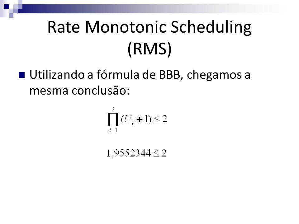 Utilizando a fórmula de BBB, chegamos a mesma conclusão: Rate Monotonic Scheduling (RMS)