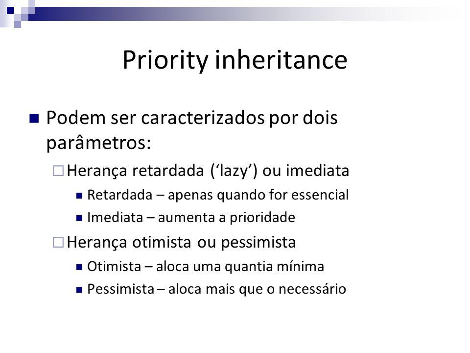 Priority inheritance Podem ser caracterizados por dois parâmetros: Herança retardada (lazy) ou imediata Retardada – apenas quando for essencial Imedia