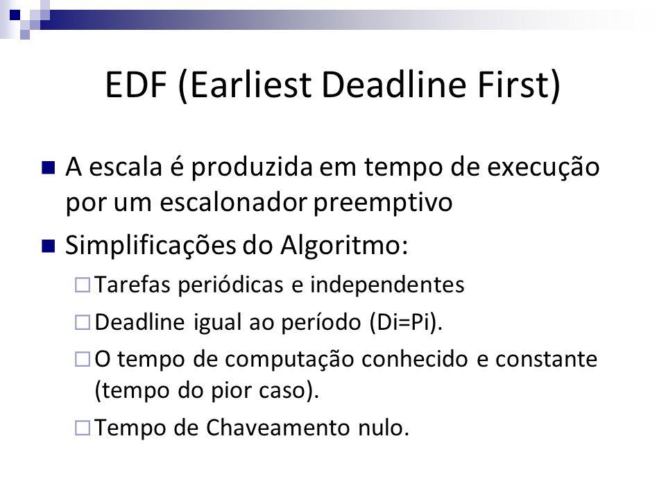 EDF (Earliest Deadline First) A escala é produzida em tempo de execução por um escalonador preemptivo Simplificações do Algoritmo: Tarefas periódicas
