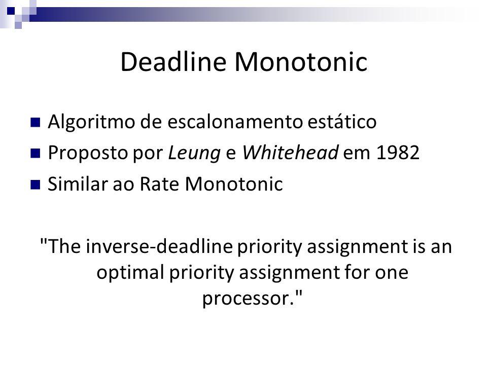 Algoritmo de escalonamento estático Proposto por Leung e Whitehead em 1982 Similar ao Rate Monotonic