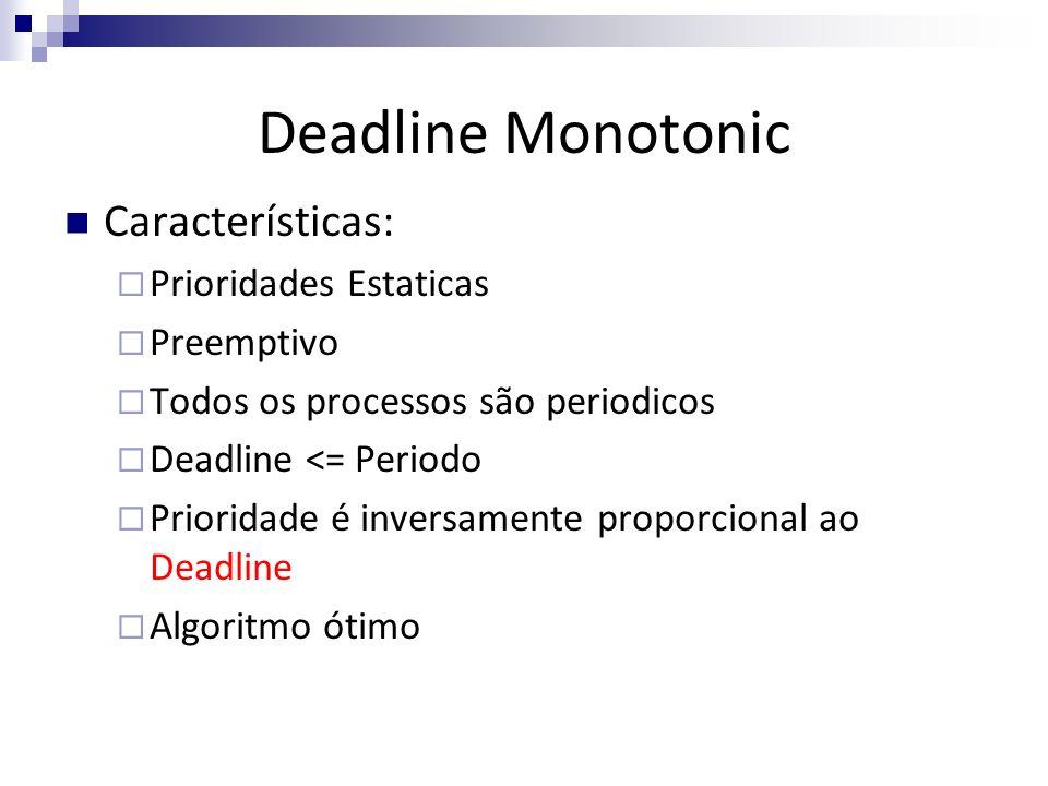 Deadline Monotonic Características: Prioridades Estaticas Preemptivo Todos os processos são periodicos Deadline <= Periodo Prioridade é inversamente p