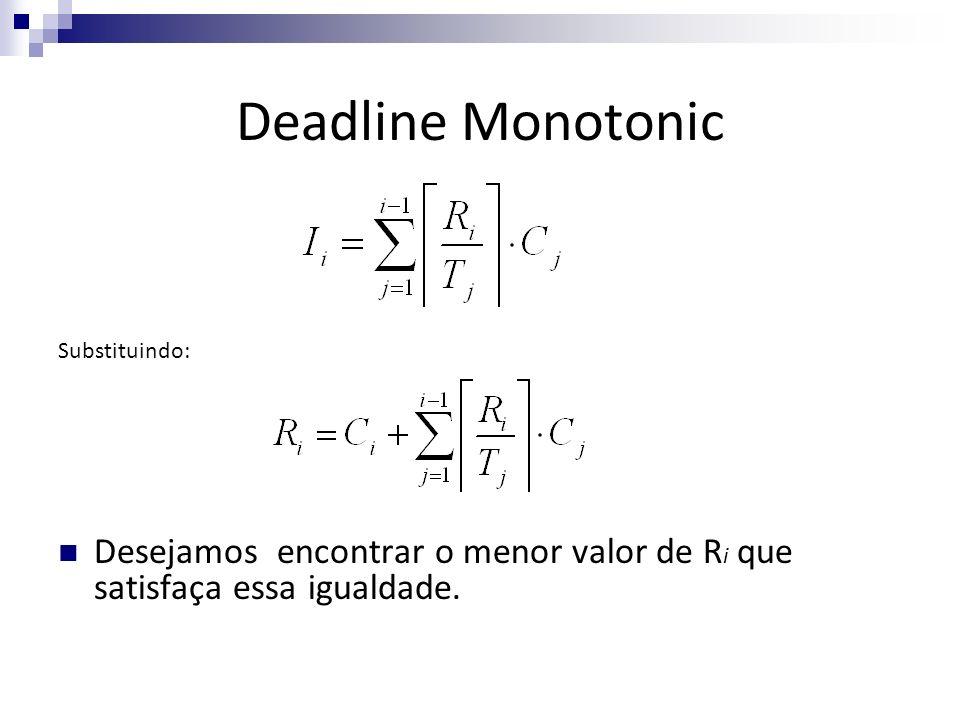 Deadline Monotonic Substituindo: Desejamos encontrar o menor valor de R i que satisfaça essa igualdade.