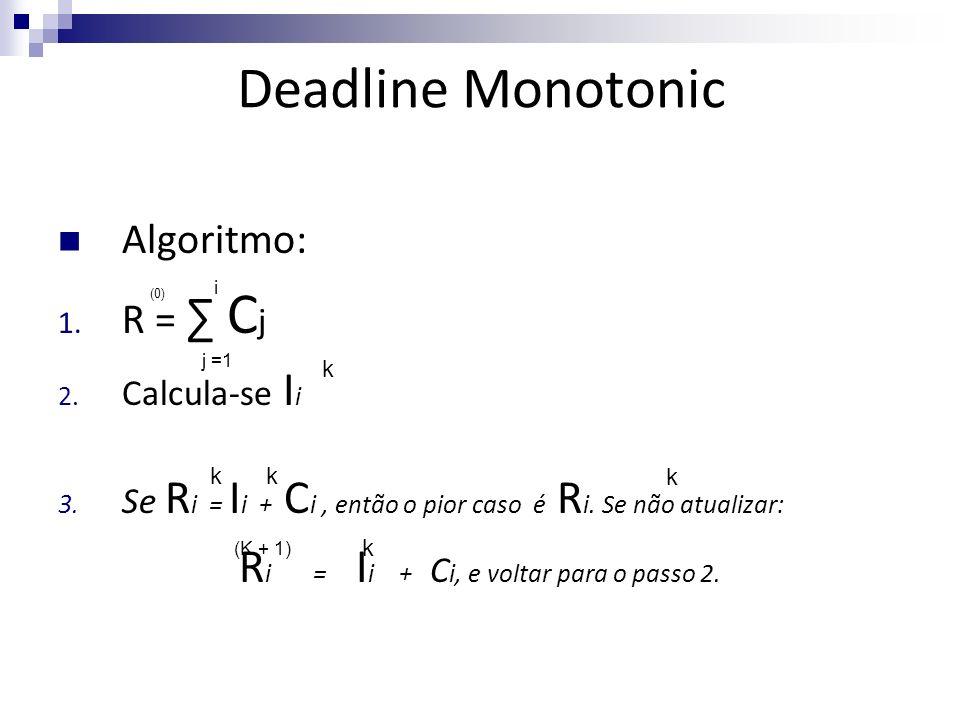 Deadline Monotonic Algoritmo: 1. R = C j 2. Calcula-se I i 3. Se R i = I i + C i, então o pior caso é R i. Se não atualizar: R i = I i + C i, e voltar