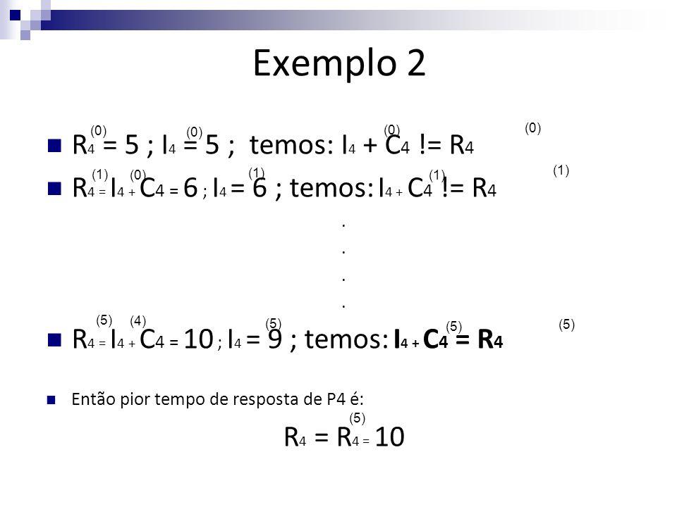 Exemplo 2 R 4 = 5 ; I 4 = 5 ; temos: I 4 + C 4 != R 4 R 4 = I 4 + C 4 = 6 ; I 4 = 6 ; temos: I 4 + C 4 != R 4. R 4 = I 4 + C 4 = 10 ; I 4 = 9 ; temos: