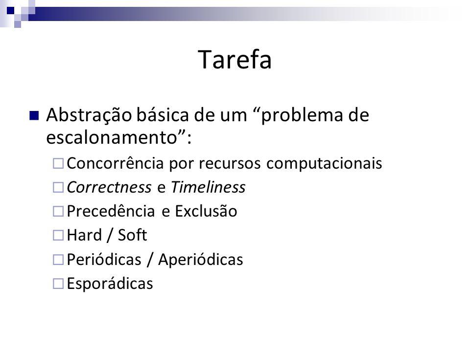 Tarefa Abstração básica de um problema de escalonamento: Concorrência por recursos computacionais Correctness e Timeliness Precedência e Exclusão Hard