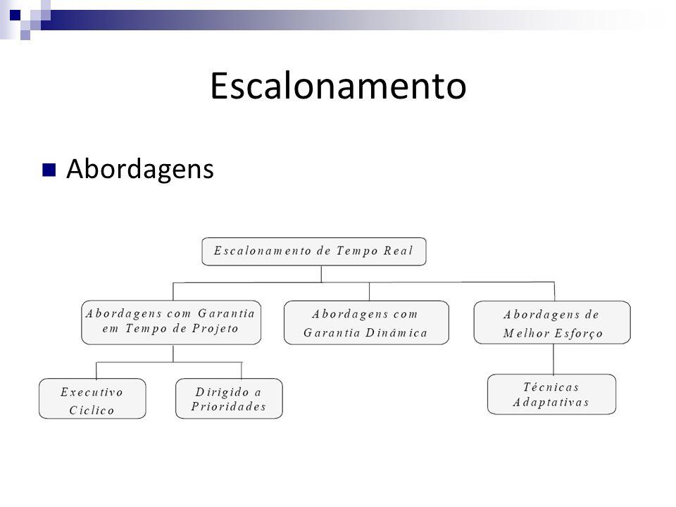 Exemplo 2 Figura 3. gráfico do exemplo 2