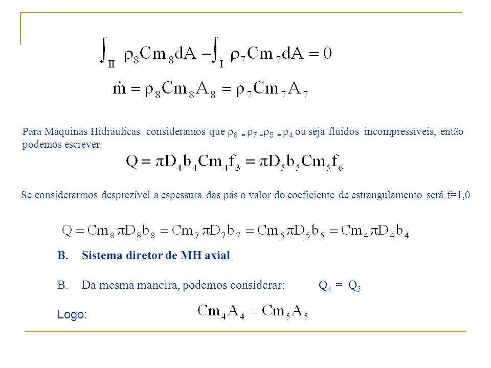 Para Máquinas Hidráulicas consideramos que 8 = 7 = 5 = 4 ou seja fluidos incompressíveis, então podemos escrever : Se considerarmos desprezível a espe