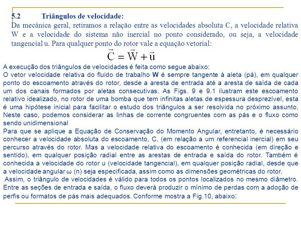5.2Triângulos de velocidade: Da mecânica geral, retiramos a relação entre as velocidades absoluta C, a velocidade relativa W e a velocidade do sistema