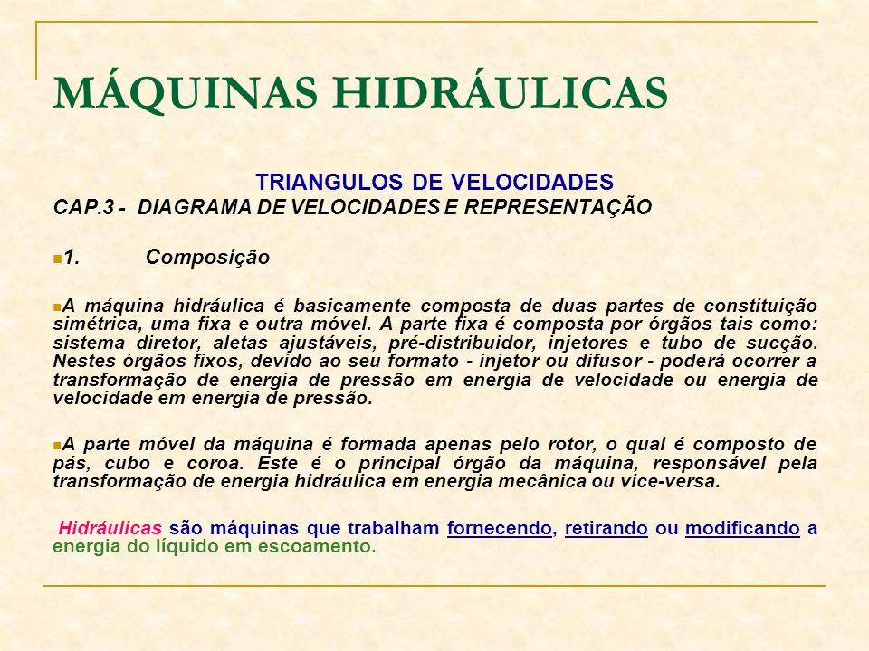 TRIANGULOS DE VELOCIDADES CAP.3 - DIAGRAMA DE VELOCIDADES E REPRESENTAÇÃO 1. Composição A máquina hidráulica é basicamente composta de duas partes de