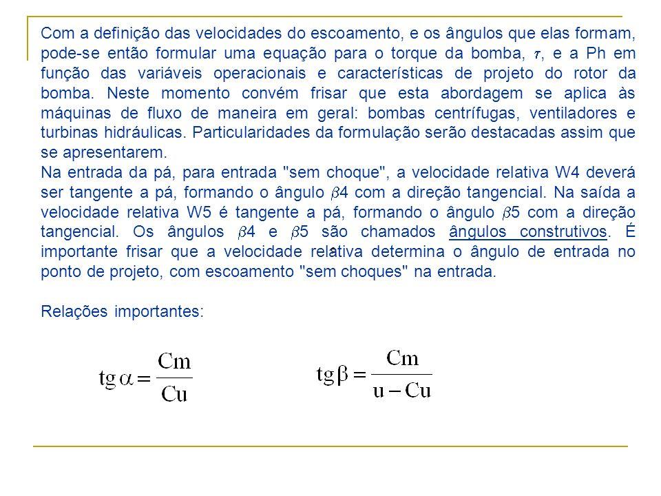 Com a definição das velocidades do escoamento, e os ângulos que elas formam, pode-se então formular uma equação para o torque da bomba,, e a Ph em fun