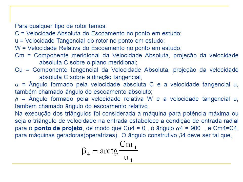 Para qualquer tipo de rotor temos: C = Velocidade Absoluta do Escoamento no ponto em estudo; u = Velocidade Tangencial do rotor no ponto em estudo; W