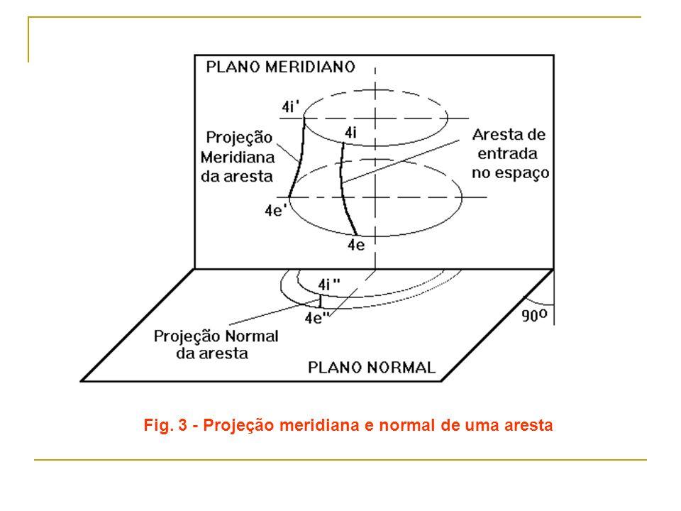 Fig. 3 - Projeção meridiana e normal de uma aresta