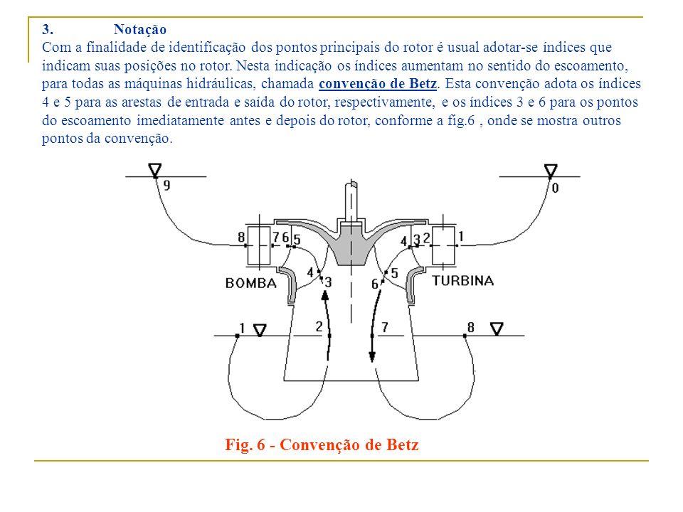 3. Notação Com a finalidade de identificação dos pontos principais do rotor é usual adotar-se índices que indicam suas posições no rotor. Nesta indica