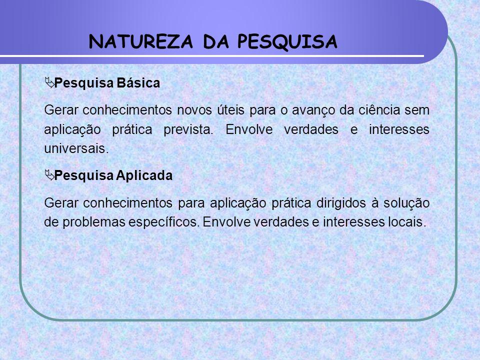 FORMA DE ABORDAGEM Pesquisa Quantitativa Traduz em números, opiniões e informações para classificá-los e organizá-los.