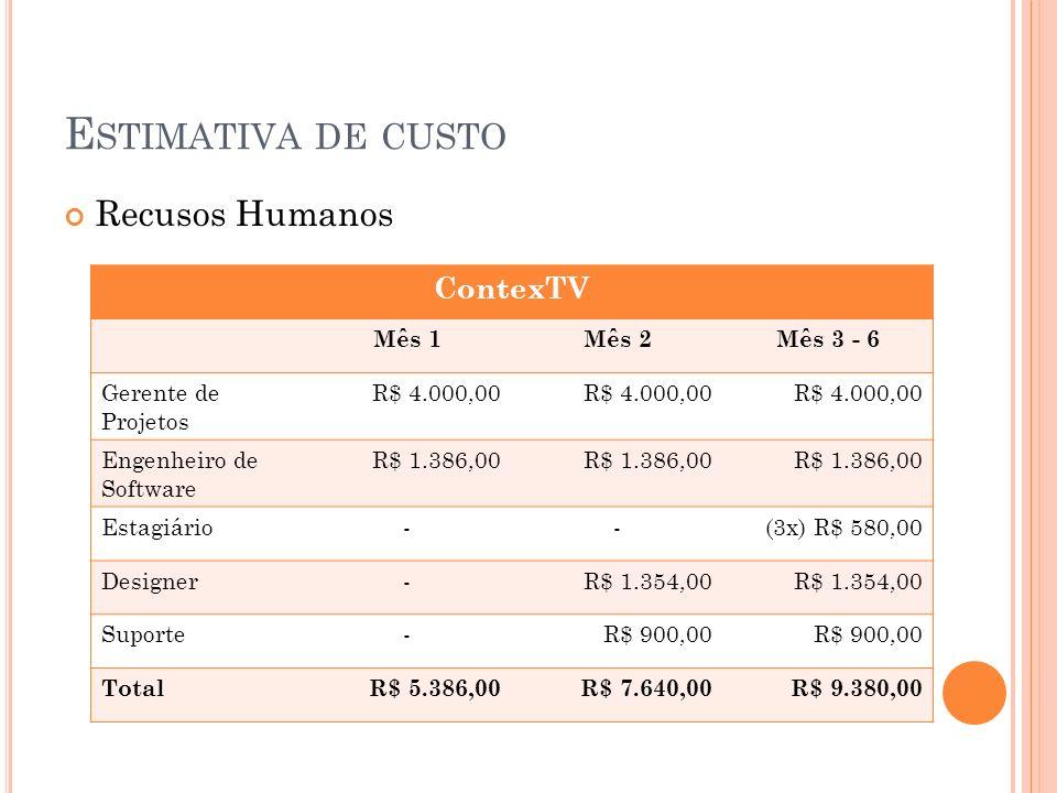 E STIMATIVA DE CUSTO Recusos Humanos ContexTV Mês 1Mês 2Mês 3 - 6 Gerente de Projetos R$ 4.000,00 Engenheiro de Software R$ 1.386,00 Estagiário--(3x)