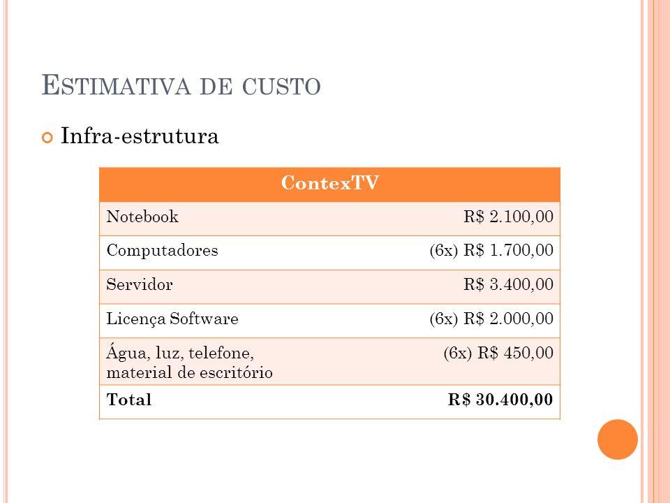 E STIMATIVA DE CUSTO Infra-estrutura ContexTV NotebookR$ 2.100,00 Computadores(6x) R$ 1.700,00 ServidorR$ 3.400,00 Licença Software(6x) R$ 2.000,00 Água, luz, telefone, material de escritório (6x) R$ 450,00 TotalR$ 30.400,00
