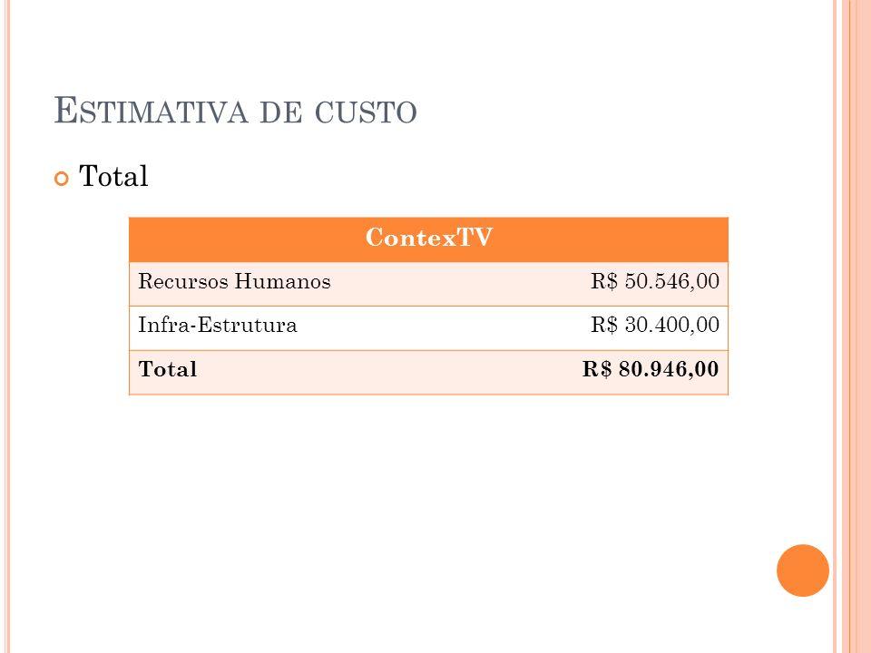 E STIMATIVA DE CUSTO Total ContexTV Recursos HumanosR$ 50.546,00 Infra-EstruturaR$ 30.400,00 TotalR$ 80.946,00