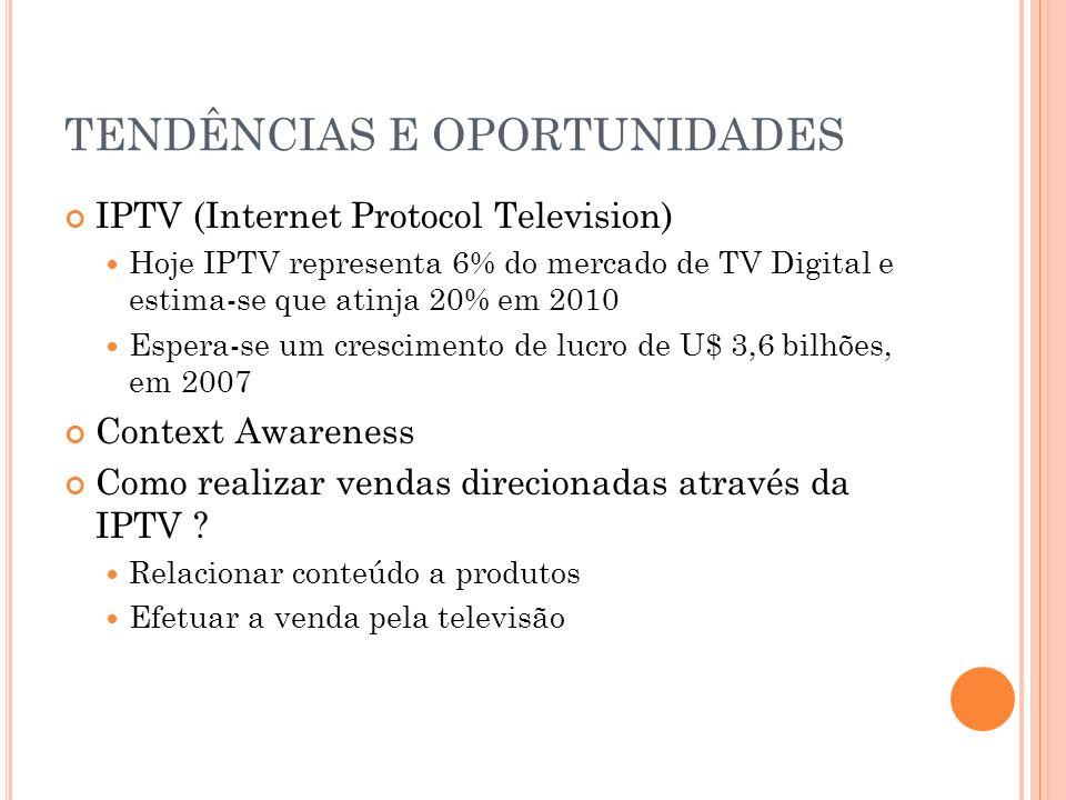 TENDÊNCIAS E OPORTUNIDADES IPTV (Internet Protocol Television) Hoje IPTV representa 6% do mercado de TV Digital e estima-se que atinja 20% em 2010 Espera-se um crescimento de lucro de U$ 3,6 bilhões, em 2007 Context Awareness Como realizar vendas direcionadas através da IPTV .