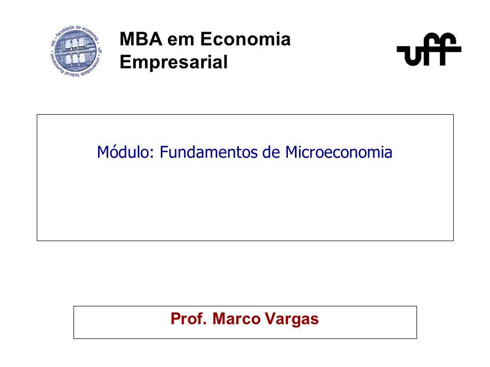 Módulo: Fundamentos de Microeconomia Prof. Marco Vargas MBA em Economia Empresarial