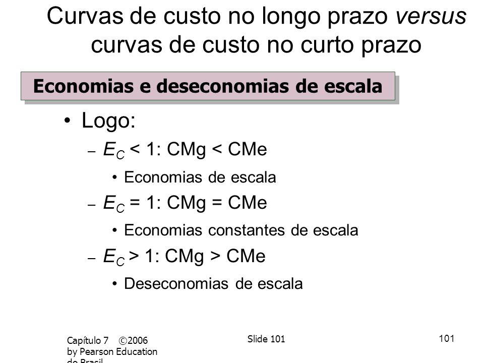 100 Capítulo 7 ©2006 by Pearson Education do Brasil Slide 100 Medição de economias de escala Curvas de custo no longo prazo versus curvas de custo no