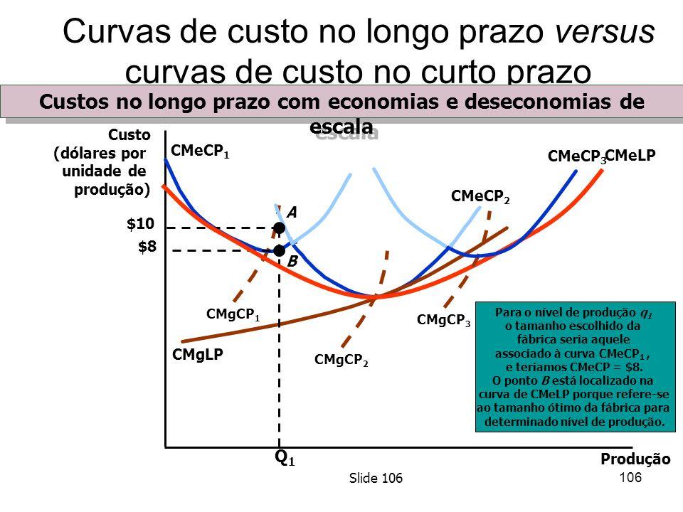 105 Slide 105 Relação entre custos no curto e longo prazos – Os custos no curto e longo prazos são relevantes na determinação do tamanho ótimo da fábr