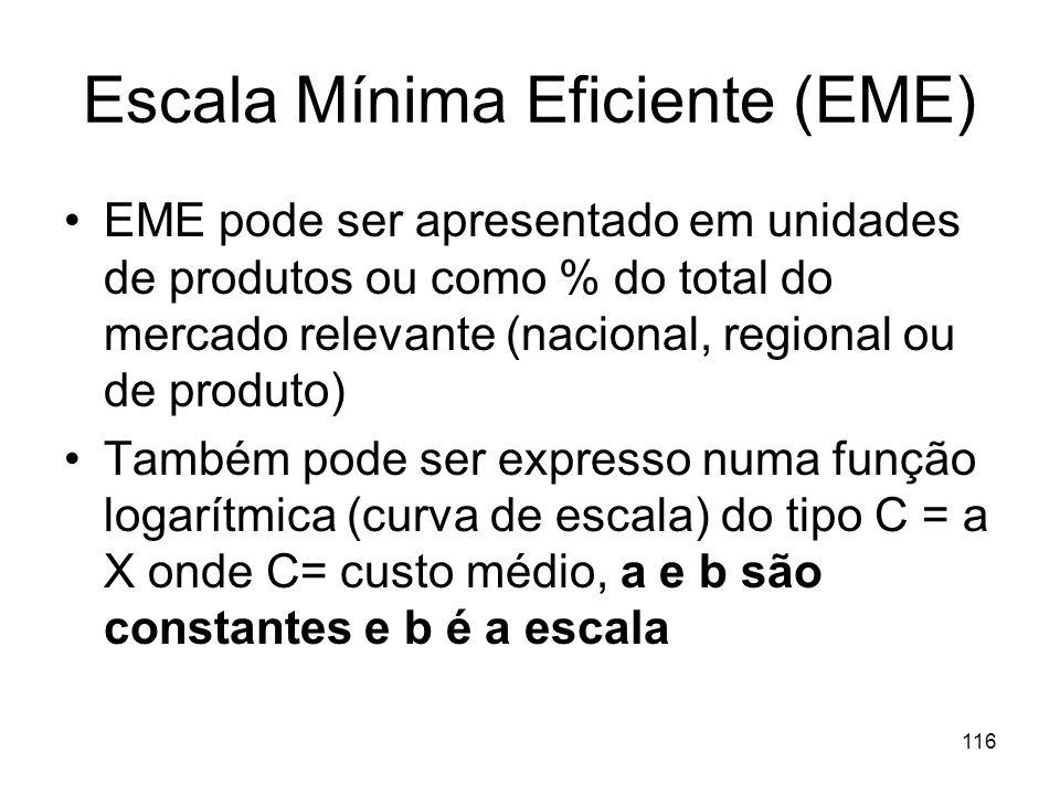 115 Escala Mínima Eficiente (EME) Economias de escala resumem-se na EME A escala mínima eficiente refere-se ao menor nível de produto (X* ou Xmês) que