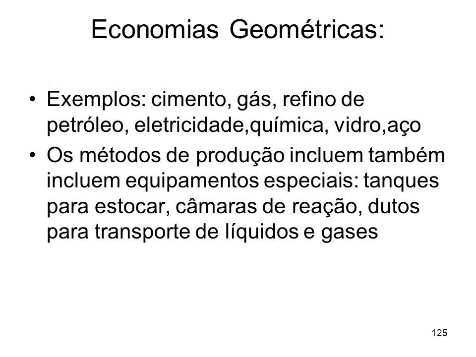 124 3. Economias Geométricas: Relação entre Volume e Área Lei do quadrado do cubo –Dobrar o diâmetro de uma esfera oca aumenta o volume em oito vezes