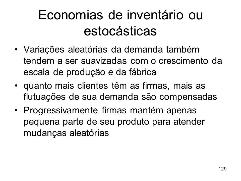 128 Economias de inventário ou estocásticas O papel dos inventários é o de suportar mudanças randômicas tanto do ponto de vista dos insumos quanto da