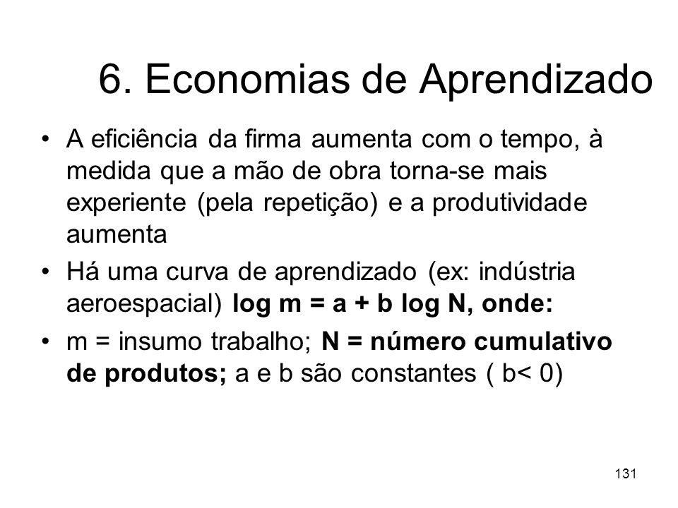 130 5. Economias de reinício (SET- UP) Custo de preparo da operação São os custos de estabelecer o nível de operação da planta desde seus início, e qu