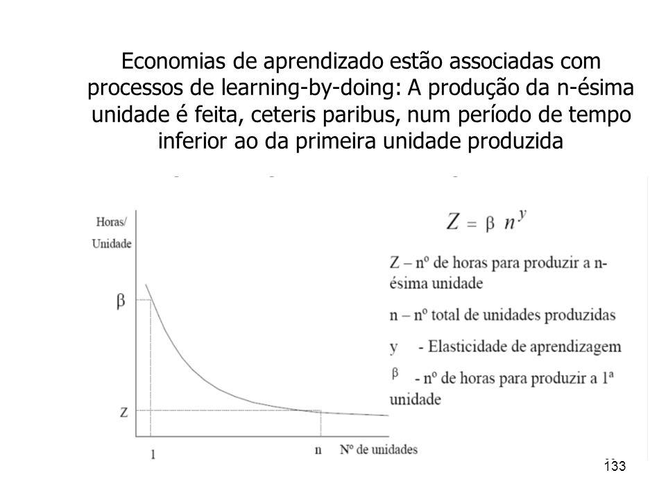 132 Economias de Aprendizado Economias de Aprendizado não estão restritas apenas ao aumento da produtividade do trabalho e também ocorrem em setores q