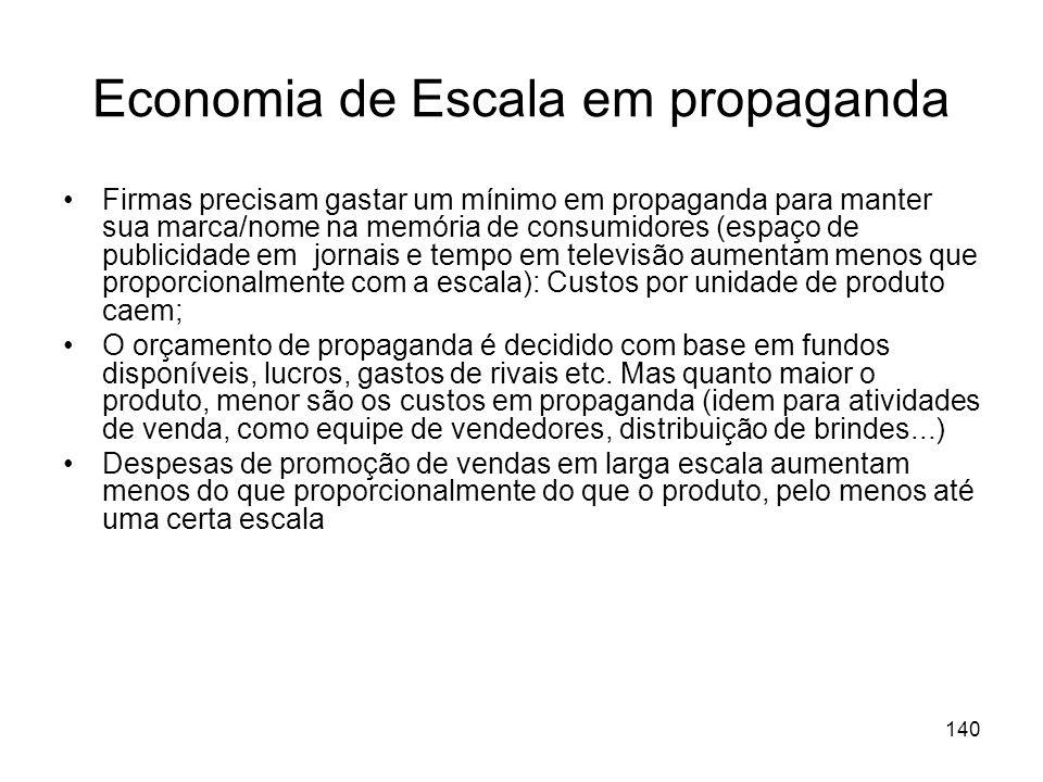 139 Economias de escala em venda: associadas com a distribuição do produto da firma Economias de Propaganda Economias de Promoções em Larga Escala: su