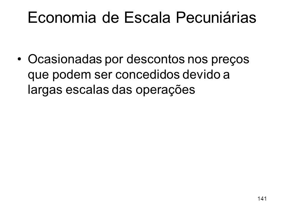 140 Economia de Escala em propaganda Firmas precisam gastar um mínimo em propaganda para manter sua marca/nome na memória de consumidores (espaço de p