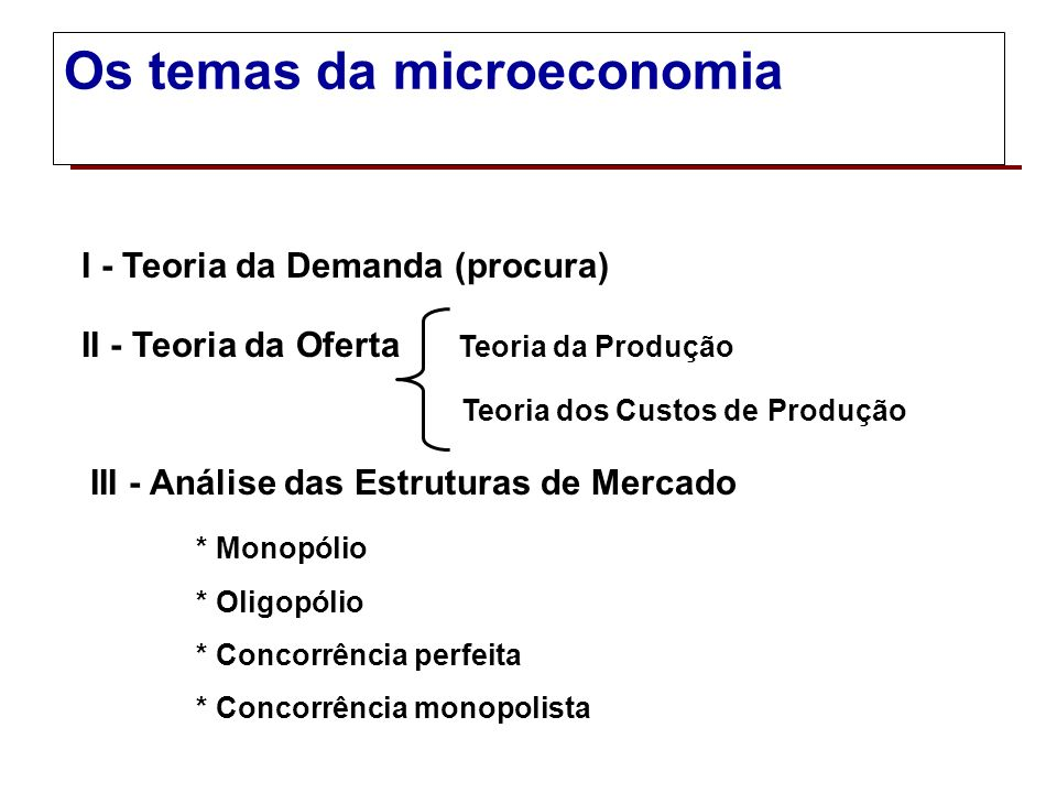 Os temas da microeconomia I - Teoria da Demanda (procura) II - Teoria da Oferta Teoria da Produção Teoria dos Custos de Produção III - Análise das Estruturas de Mercado * Monopólio * Oligopólio * Concorrência perfeita * Concorrência monopolista