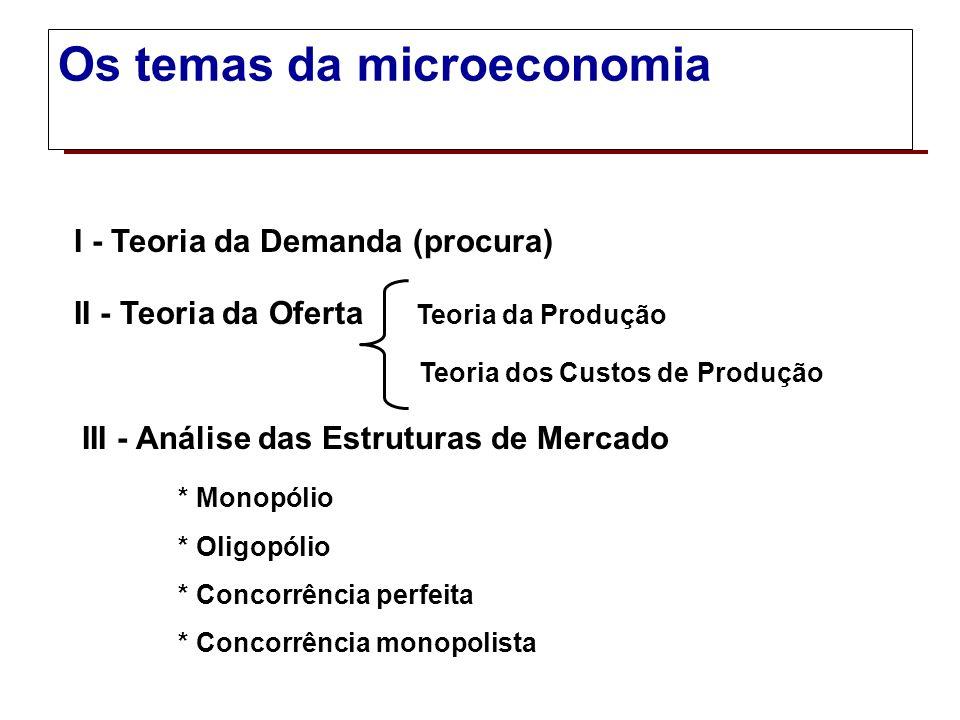A curva de oferta individual e a lei da oferta A curva de oferta individual possui inclinação positiva, refletindo a lei da oferta.