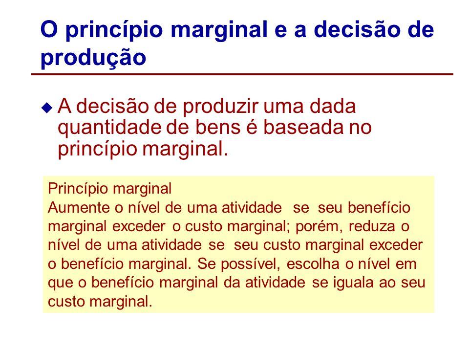 Os determinantes da oferta Os principais determinantes da oferta são: O preço do próprio bem O custo de insumos (fatores de produção) A tecnologia dis