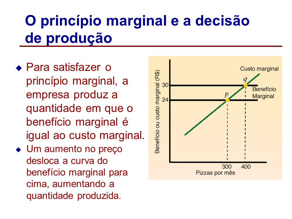 O princípio marginal e a decisão de produção A decisão de produzir uma dada quantidade de bens é baseada no princípio marginal. Princípio marginal Aum