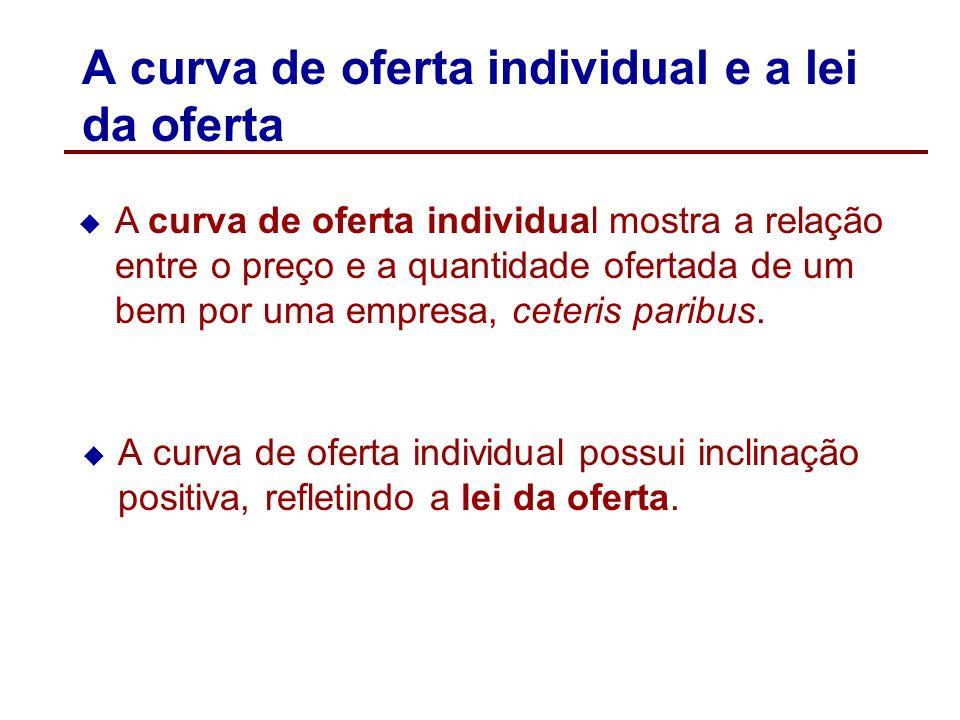 O princípio marginal e a decisão de produção Para satisfazer o princípio marginal, a empresa produz a quantidade em que o benefício marginal é igual a